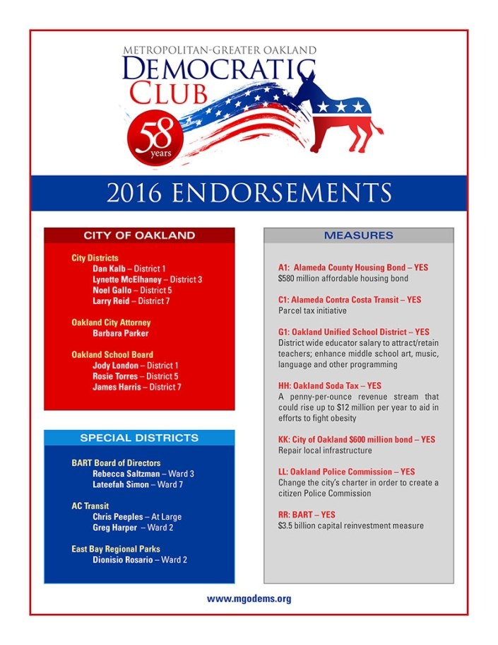 2016-endorsements